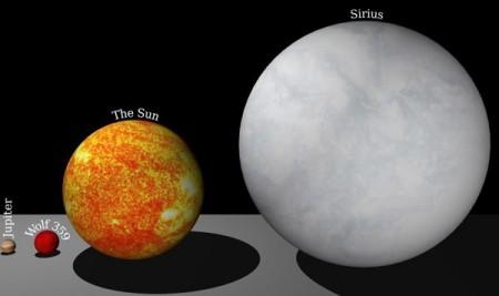 1 Proporzioni-pianeti-e-stelle-03-Giove-Wolf-359-Sole-Sirio-450x267
