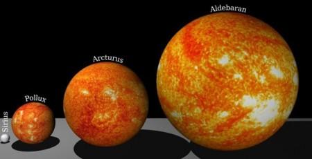 2 Proporzioni-pianeti-e-stelle-04-Sirio-Pollux-Arcturus-Aldebaran-450x230